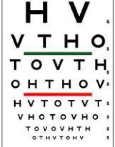 Acuity chart also eye charts regular at rs piece vision id rh indiamart