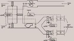 HVAC System in Vadodara, Gujarat, Heating/ Ventilation and