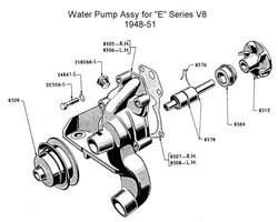Water Pump Assembly- पानी के पंप की असेंबली, Manufacturers