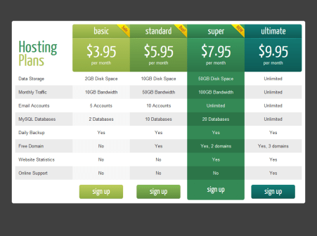 pricing table css3
