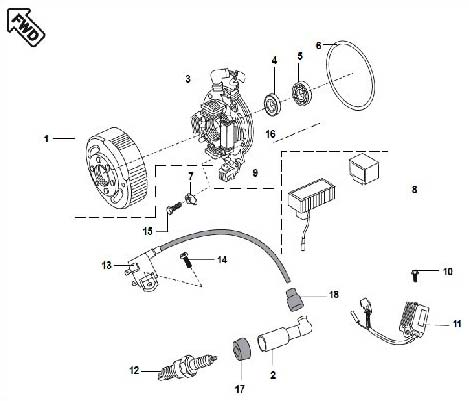 Magneto Assembly,Motorcycle Engine Magneto Assembly