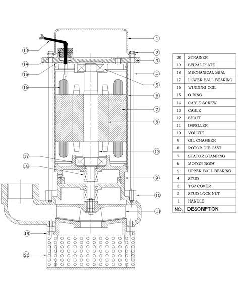 Submersible Portable Pump,Portable Submersible Pump Exporters
