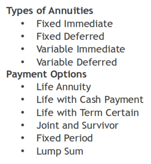 English: Types of Annuities