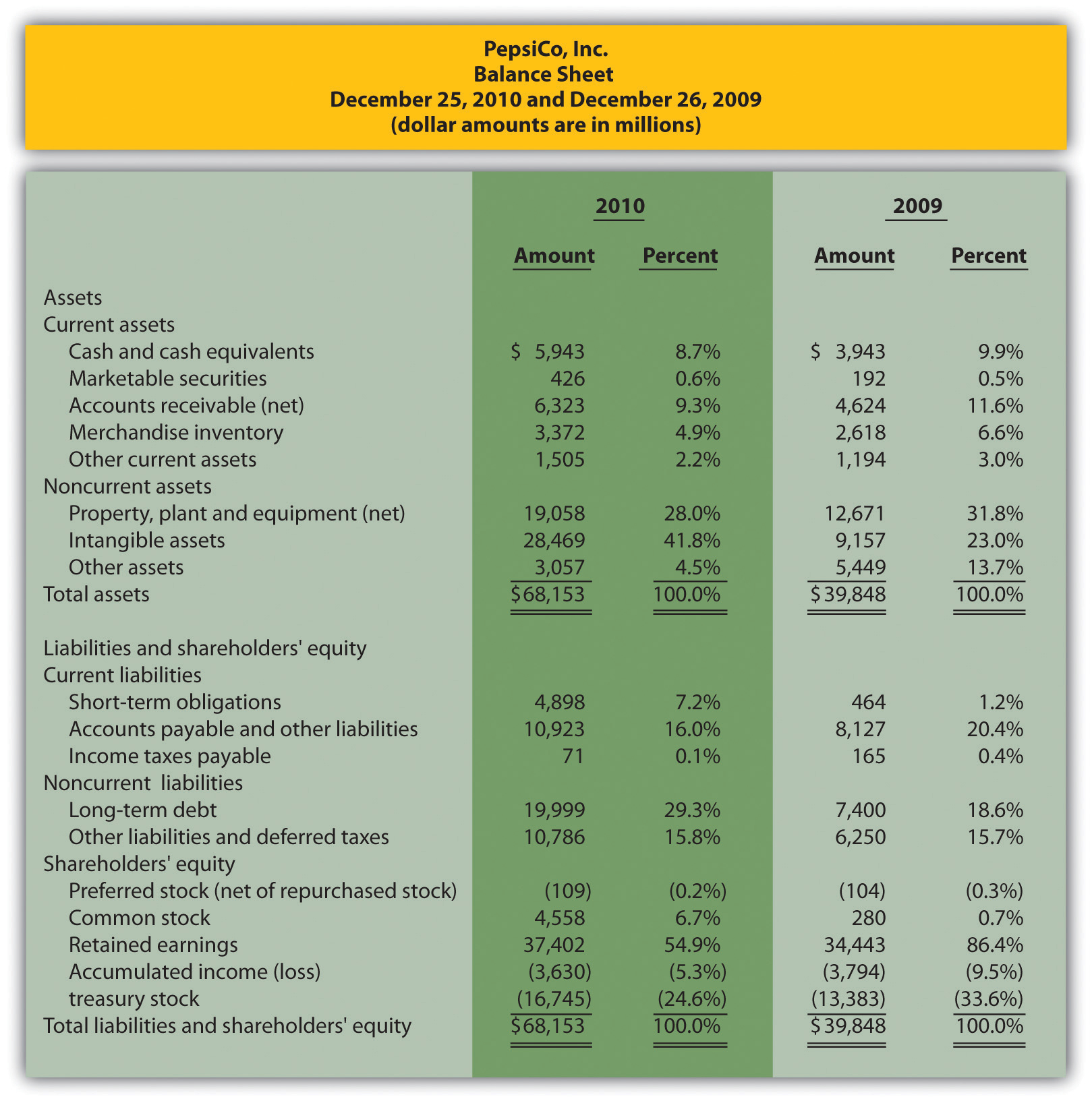 How Do Managers Use Financial And Nonfinancial Performance
