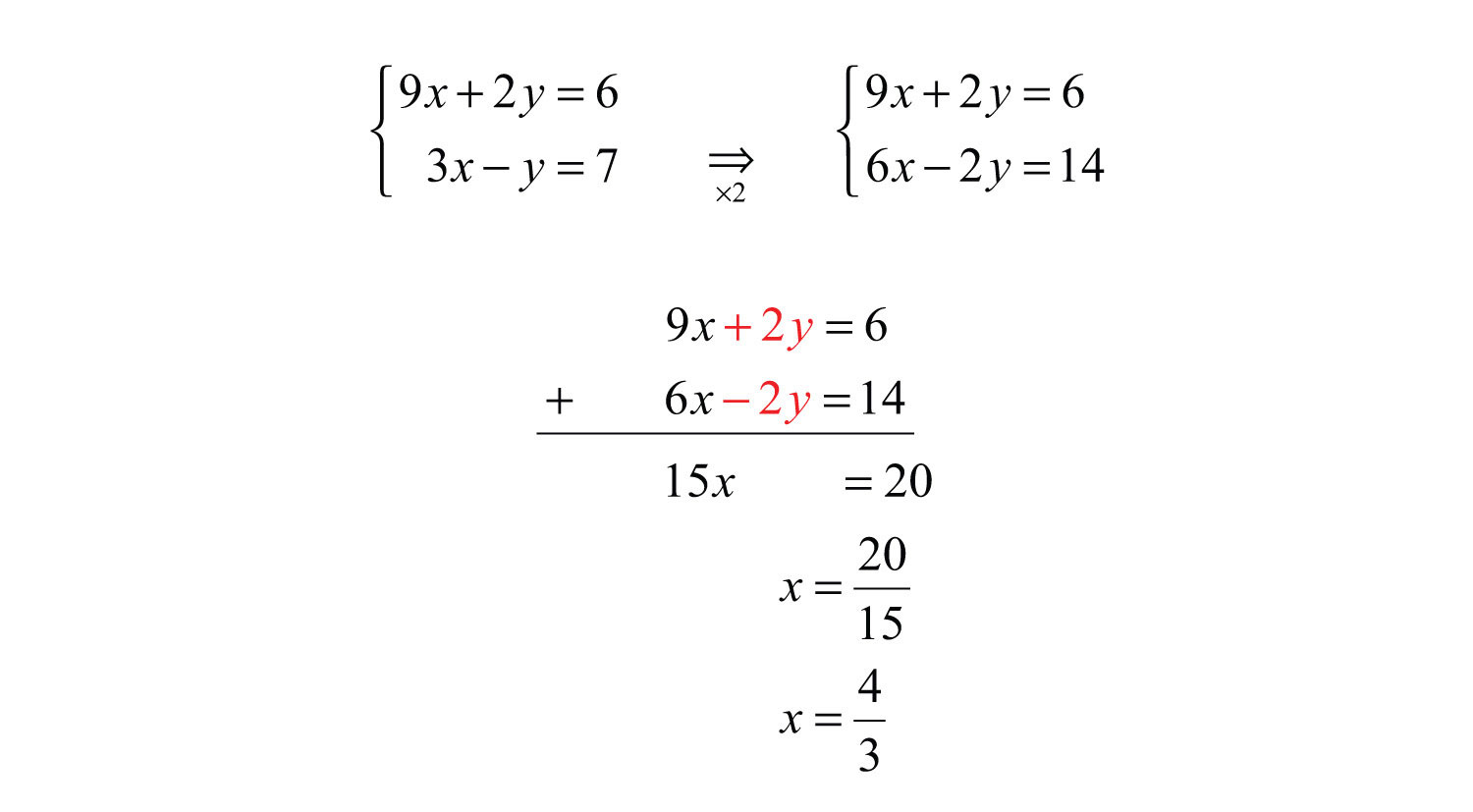 Systems Of Linear Equations Substitution And Elimination