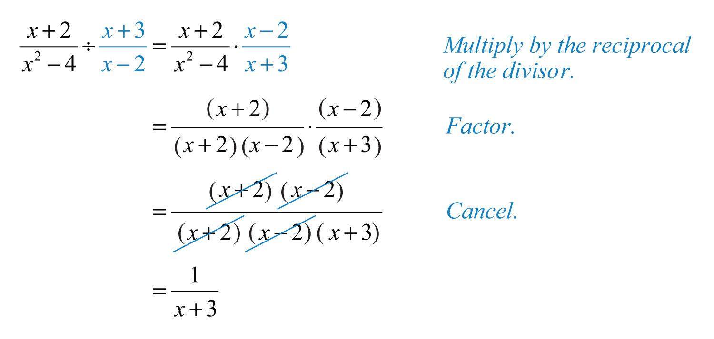 Multiplication Worksheets 0 10