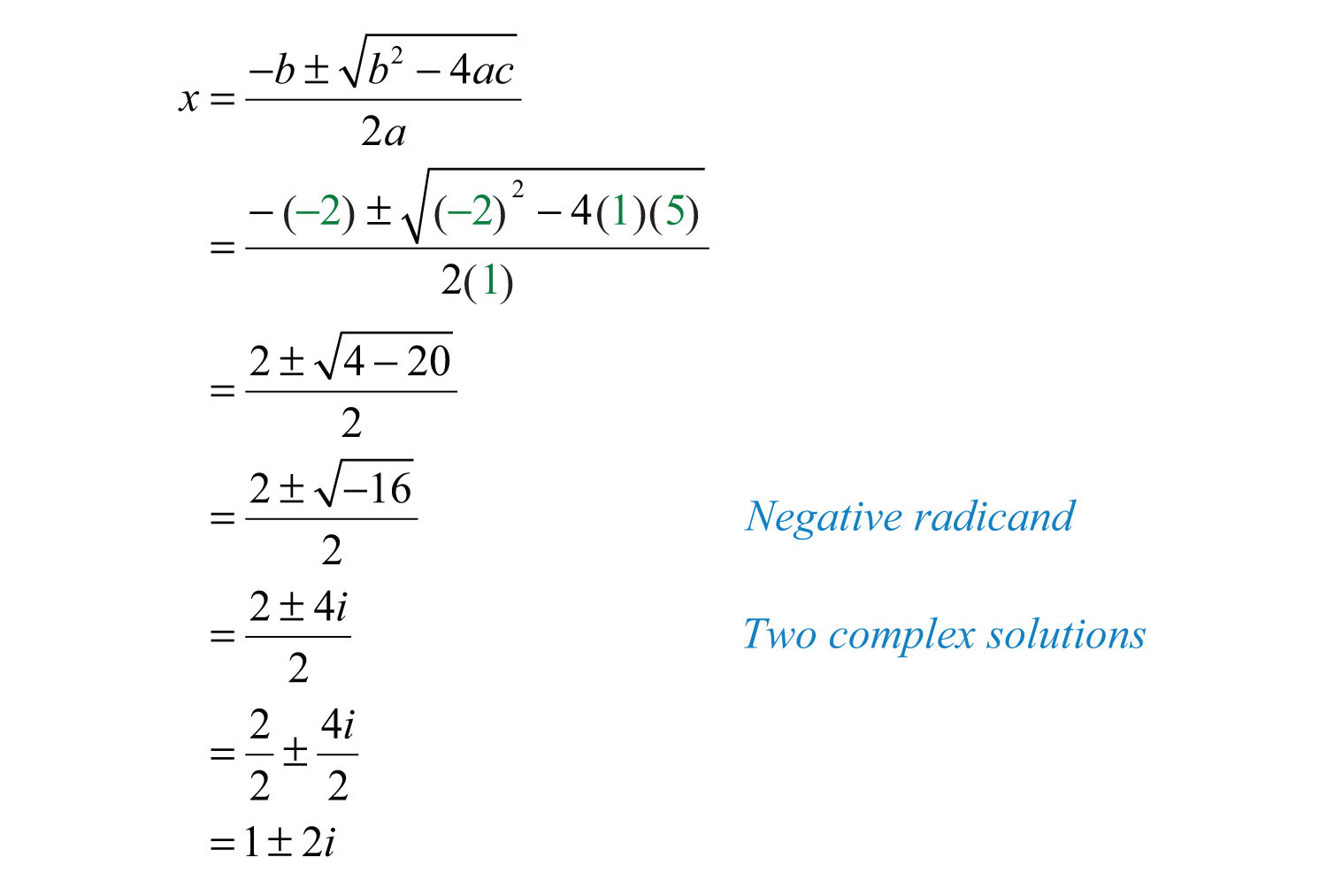 Introduction To Complex Numbers And Complex Solutions