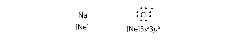 lewis dot diagram for na 2001 mazda tribute stereo wiring chemical bonds