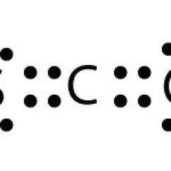 Double Bond Electron Dot Diagram Ap500 Cruise Control Wiring Covalent Bonds