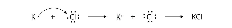 ionic bond dot diagram 2002 dodge neon stereo wiring electron transfer: bonds