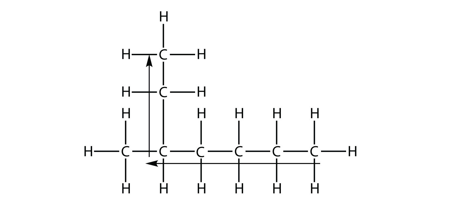 hight resolution of 16 2 branched hydrocarbons