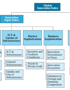 also harnessing the engine of global innovation rh booksrdbucket