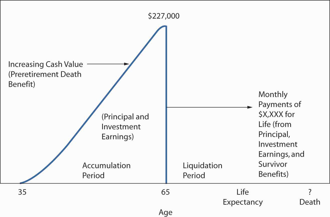 EmploymentBased and Individual Longevity Risk Management