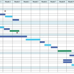 Timing Diagram Excel Mini Usb Wiring Gis Project Management Tools And Techniques
