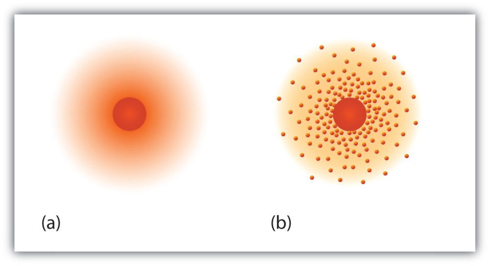 medium resolution of note the planetary model of the atom