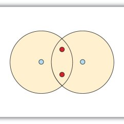 Electron Dot Diagram For Lithium York Wiring Diagrams Covalent Bonds