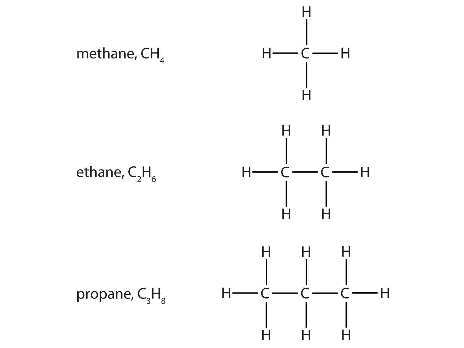 hight resolution of diagram of chemical equation