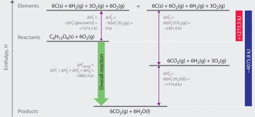 small resolution of diagram of chemical equation