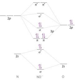 lewi diagram s2 [ 1500 x 1192 Pixel ]