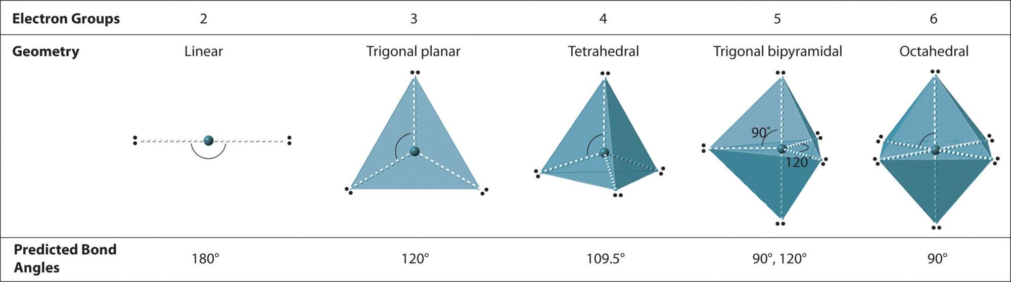 hight resolution of vsepr diagram of bf3