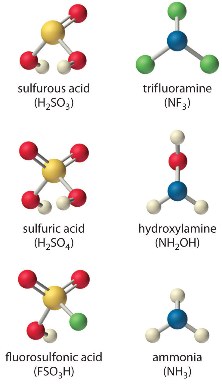 hight resolution of given series of compounds