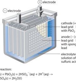 lead acid lead storage battery [ 1189 x 1026 Pixel ]
