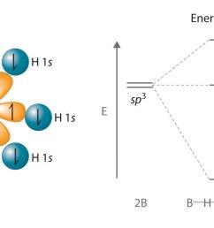 bohr diagram for calcium fluoride [ 2284 x 781 Pixel ]