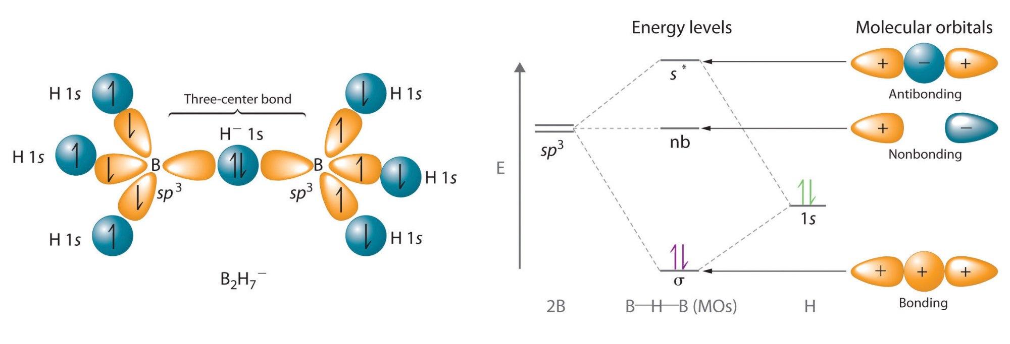 hight resolution of bohr diagram for calcium fluoride