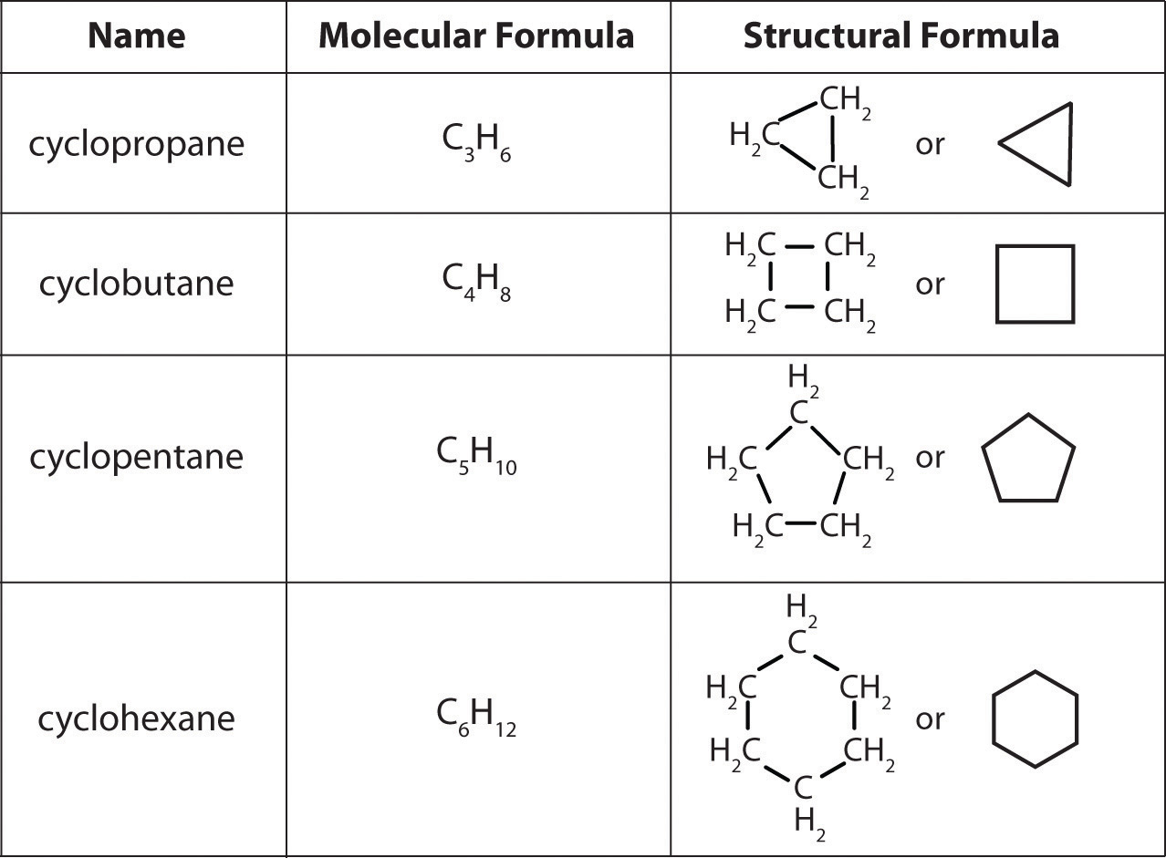 Nomenclature Worksheet 7 Naming Hydrocarbons