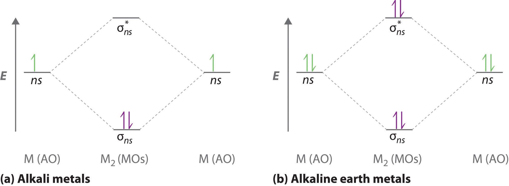 molecular orbital diagram for h2 home circuit wiring diagrams delocalized bonding and orbitals
