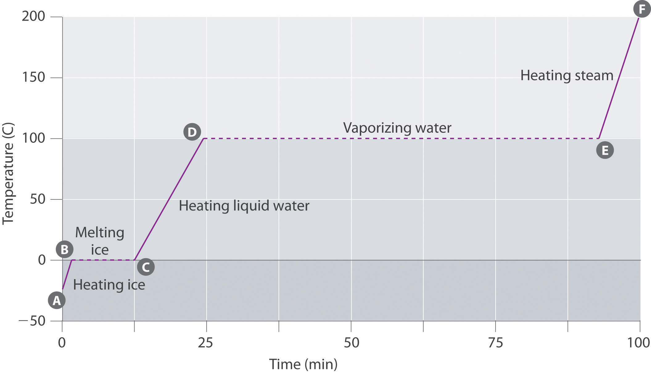 normal boiling point phase diagram 1980 kz1000 wiring liquids
