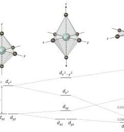 tetragonal and square planar complexes [ 1624 x 1141 Pixel ]