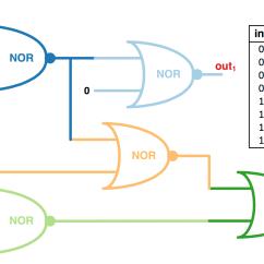 Heidenhain Encoder Rod 431 Wiring Diagram Pig Anatomy Encoders Examples