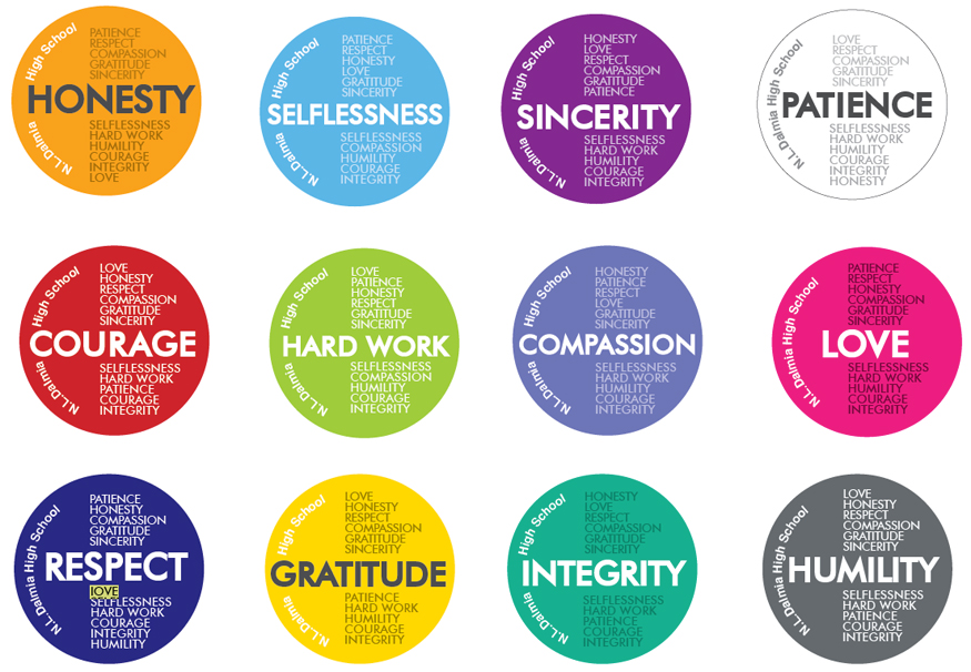 Values And Personal Values  Year 7 Religion Assignment