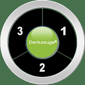 Denkzeuge 3-Schritteprozess