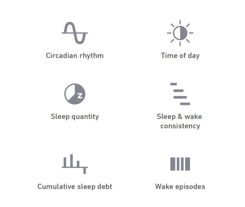 6 Factors Affecting Sleep