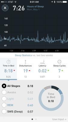Measuring Daily Fatigue.