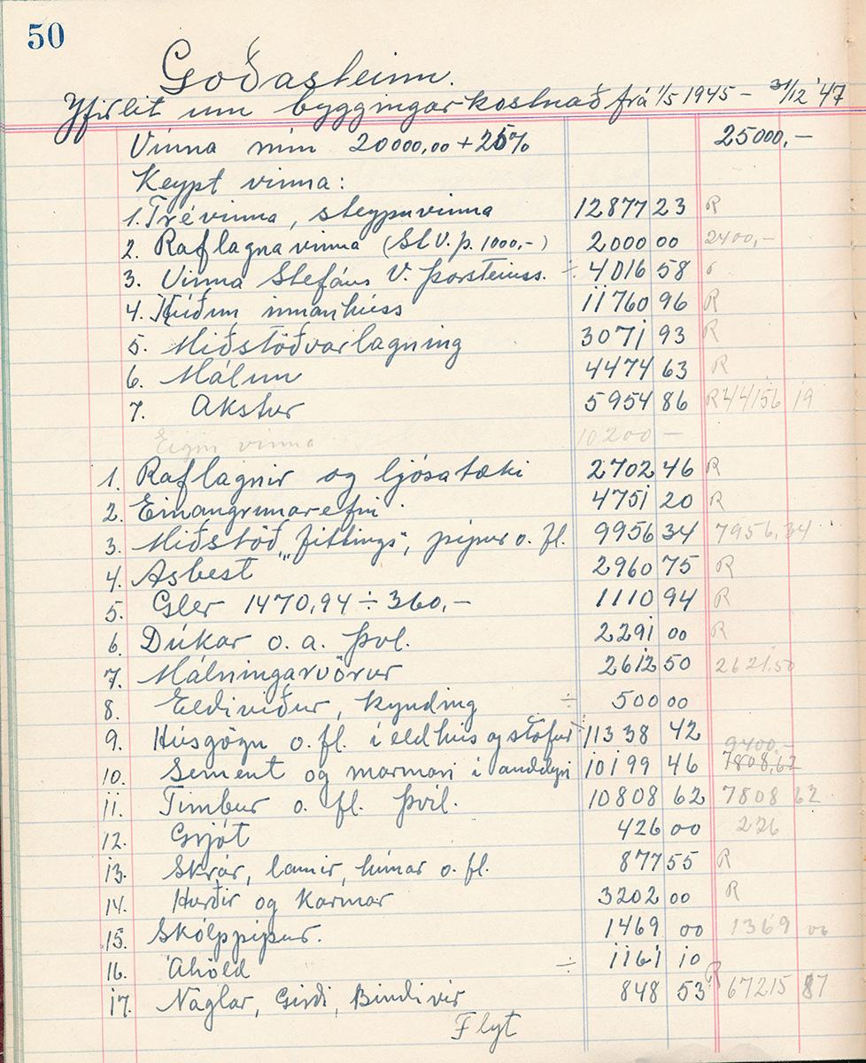 Úr bókhaldi Þorsteins Þ. Víglundssonar, vegna byggingar Goðasteins árin 1945-1947.