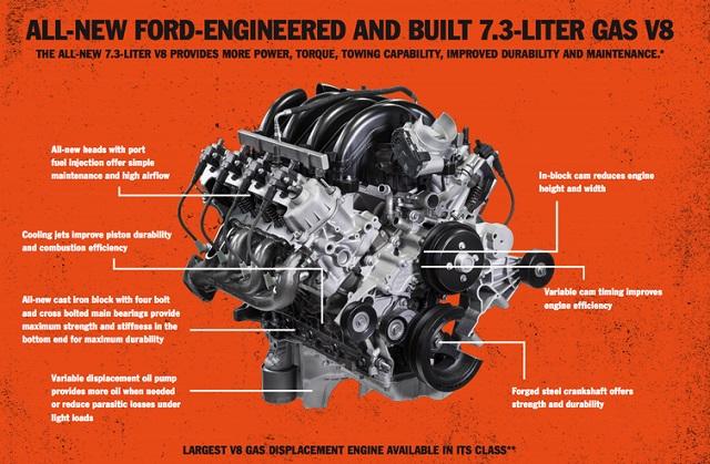 2020 Ford F-250 7.3 engine