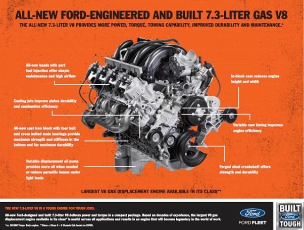 2021 Ford F-150 Raptor V8 engine