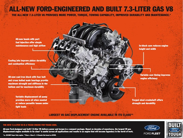 2021 Ford F-150 Raptor V8 engine