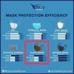 5000万世帯に布マスク2枚ってことは1億総布マスクってことか  胸が熱くなるな