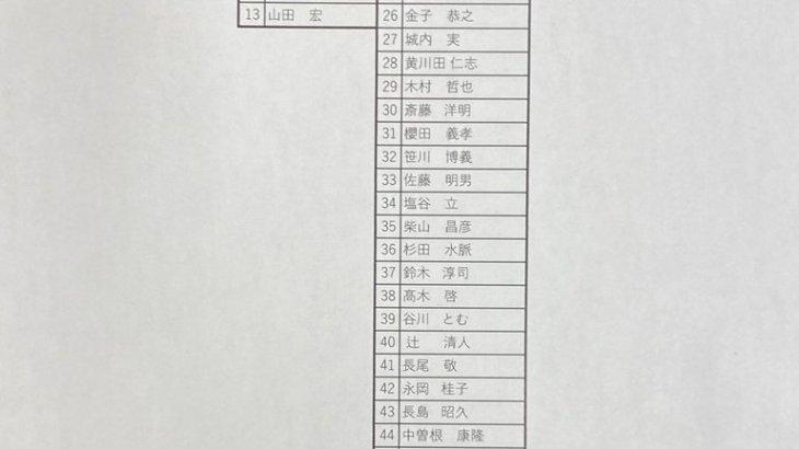 香港「国家安全法」に反対する自民党議員の署名リストが公開 これに名前ないやつは親中派ってこと?