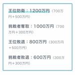 【悲報】藤井聡太、棋聖と王位を取ったら賞金だけで1700万獲得してしまう