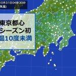 【速報】寒い