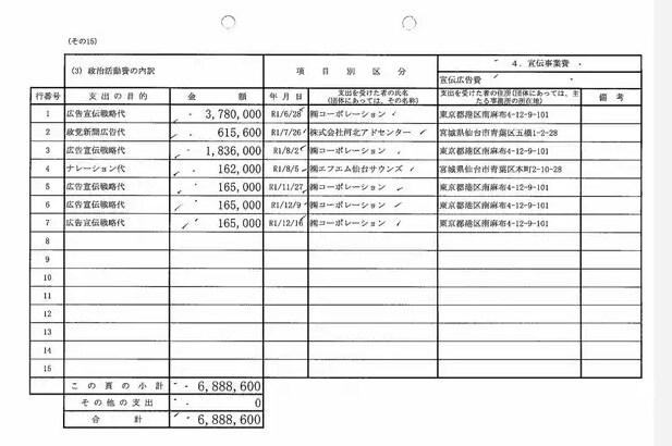 【悲報】立憲民主党さん、 菅野完に600万円を支払ってたことが判明