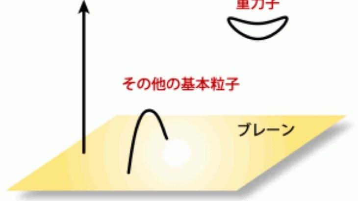 予言されてる重力子は7次元にあると判明 見つからないわけだ