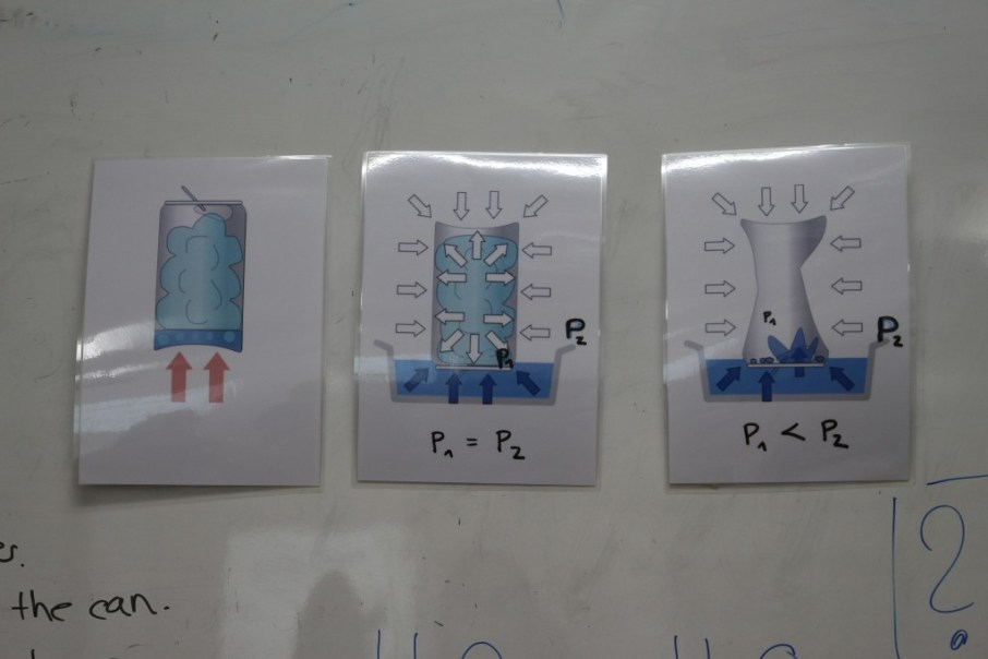 Visual explanation of the experiment