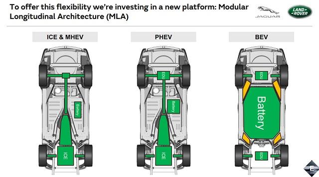 Modular Longitudinal Platform