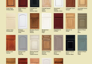 Kitchen Cabinet Design Types